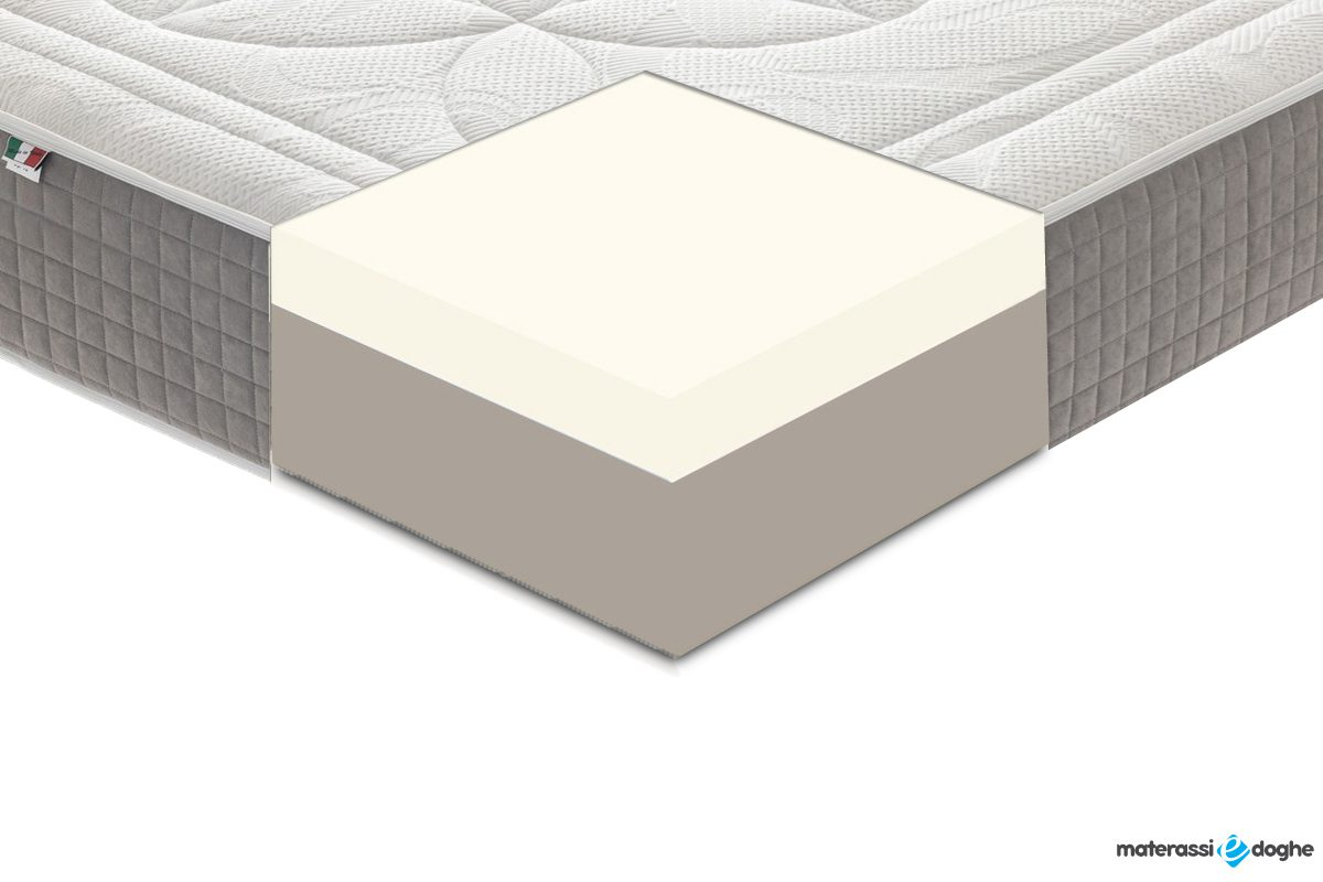 Memory Foam Mattress 11 Inches High Mod. Volterra