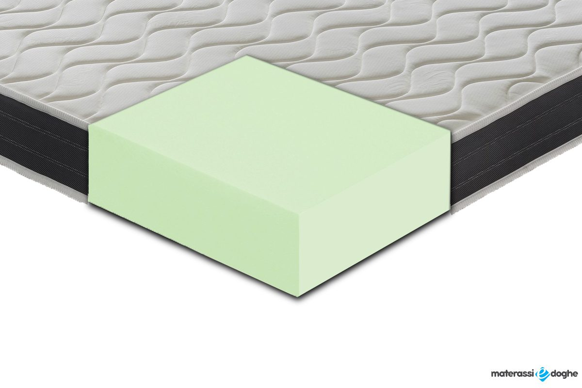 """Quilted Mattress """"Zara"""" With Memory Foam Mymemory"""