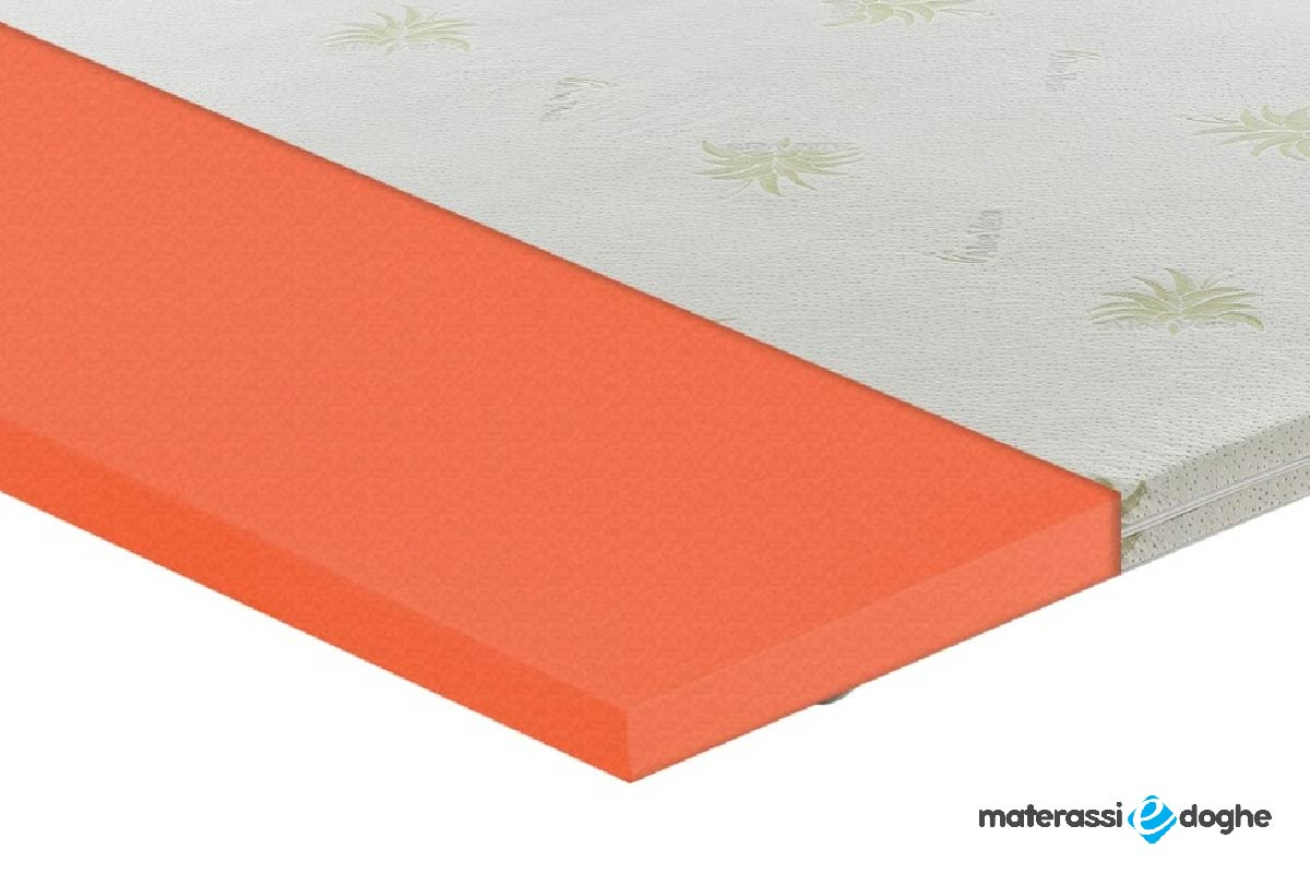 Medfoam New Generation Breeze Topper – 10cm High – Corrector For Rigid Mattresses
