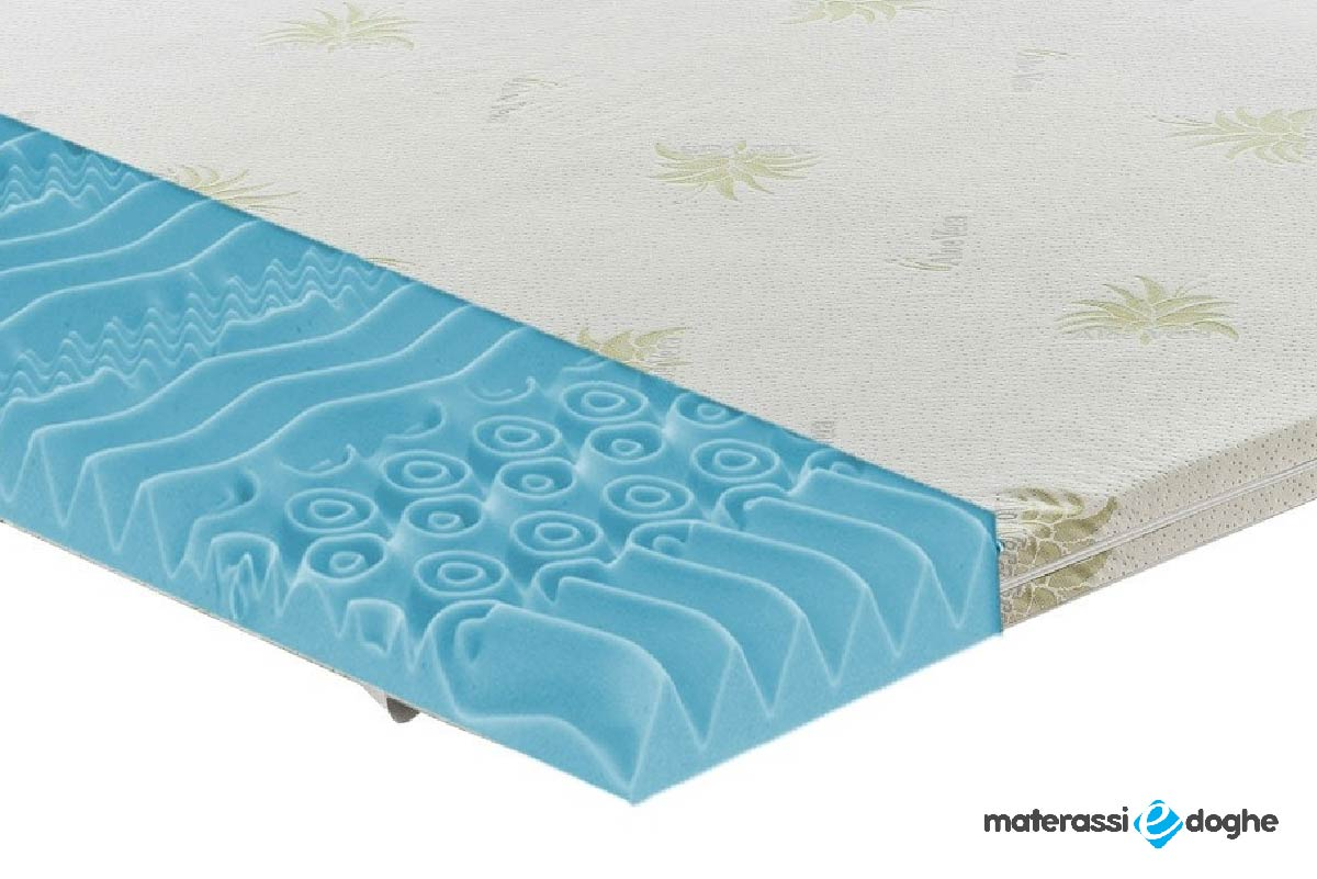 Topper Correttore MemoryFRESH Pantografato Alto 5cm 9 Zone Rivestimento All'aloe Vera