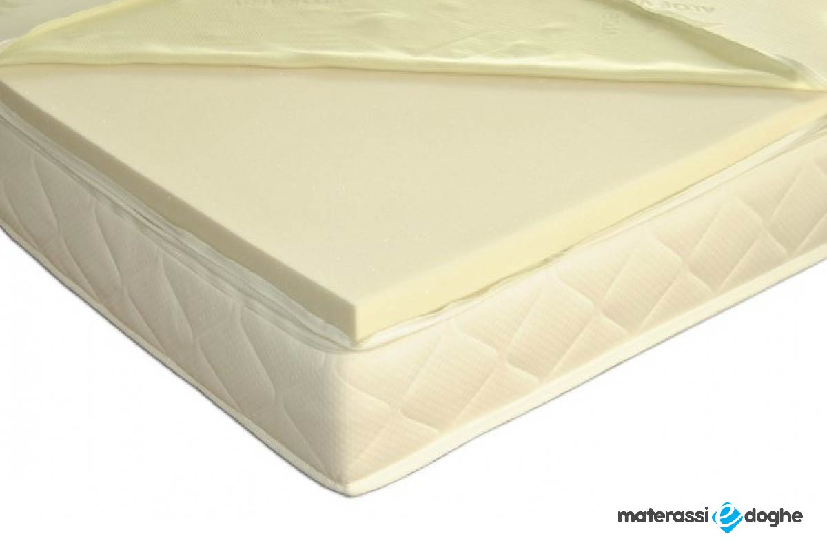 Topper Mattress Cover 7cm Memory Foam Viscoelastic