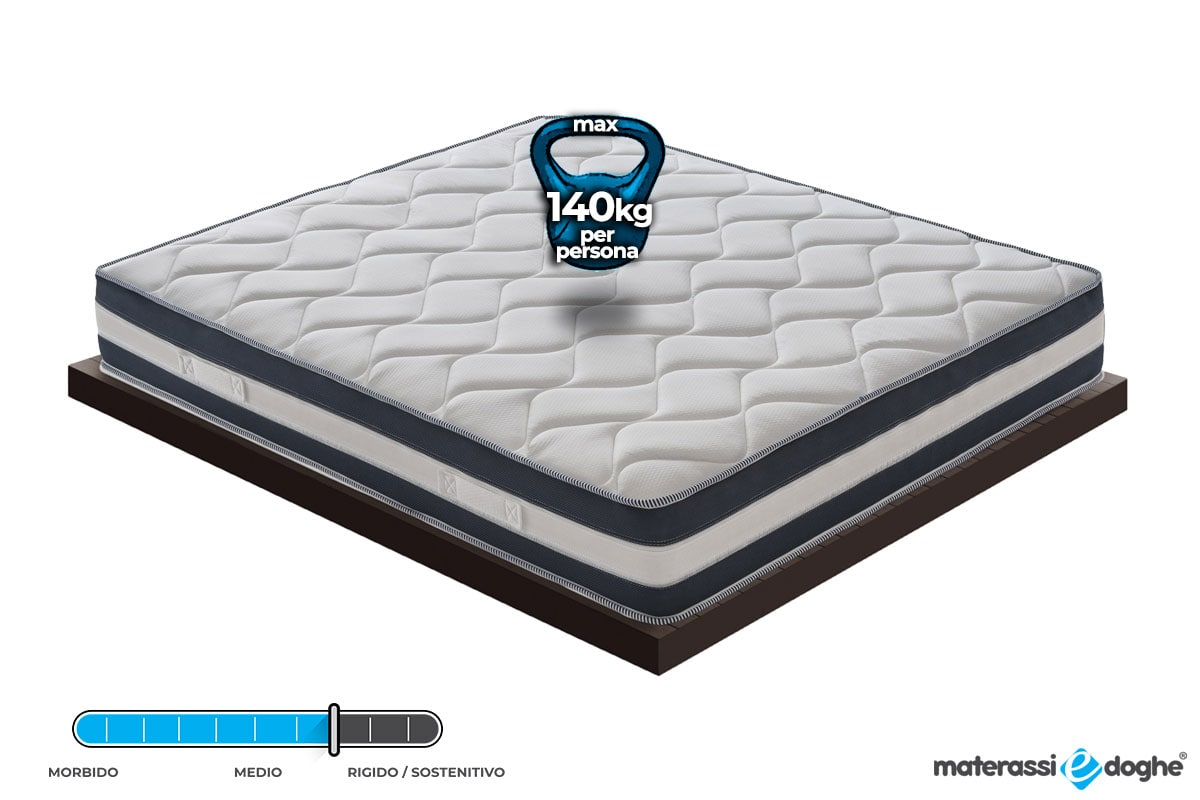 Morfeo Mattress In Memory Foam Mymemory And Fresh Gel With Removable Cover Total Height 26 5cm Memory Height 6 5cm Firmness Level 8 10 Materassi E Doghe