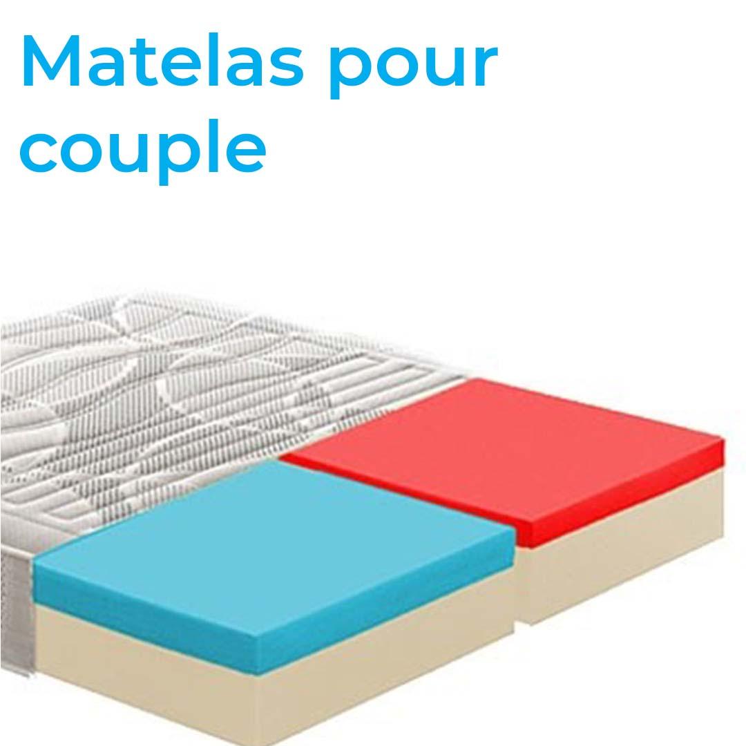 Matelas pour couple