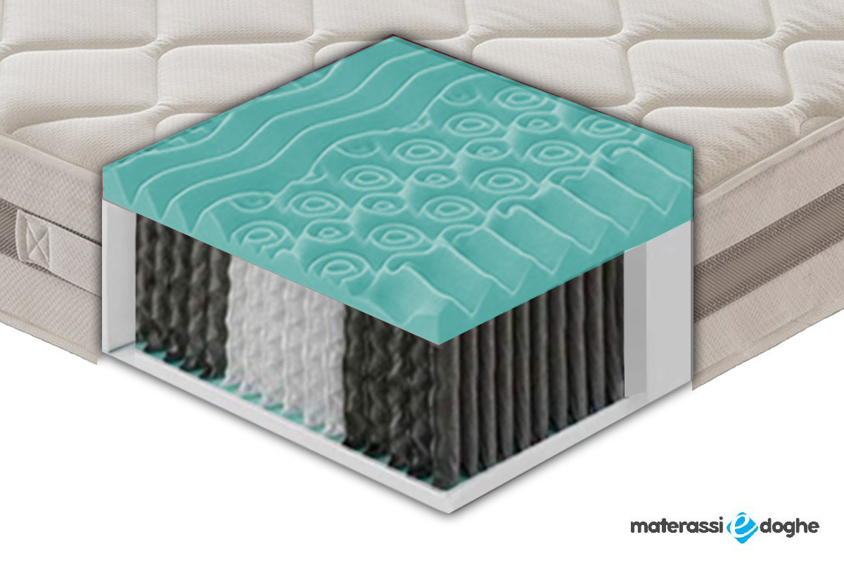 "Memory Foam Mattress ""Tokyo"" With 800 Pocket Springs And 9 Different Areas"