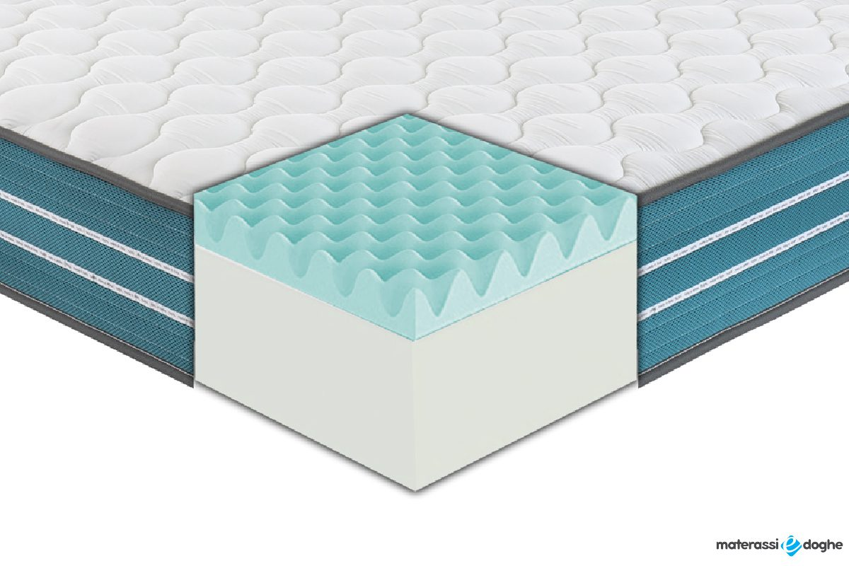 """""""Arizona"""" Mattress In Mymemory And Eliocell Memory Foam"""